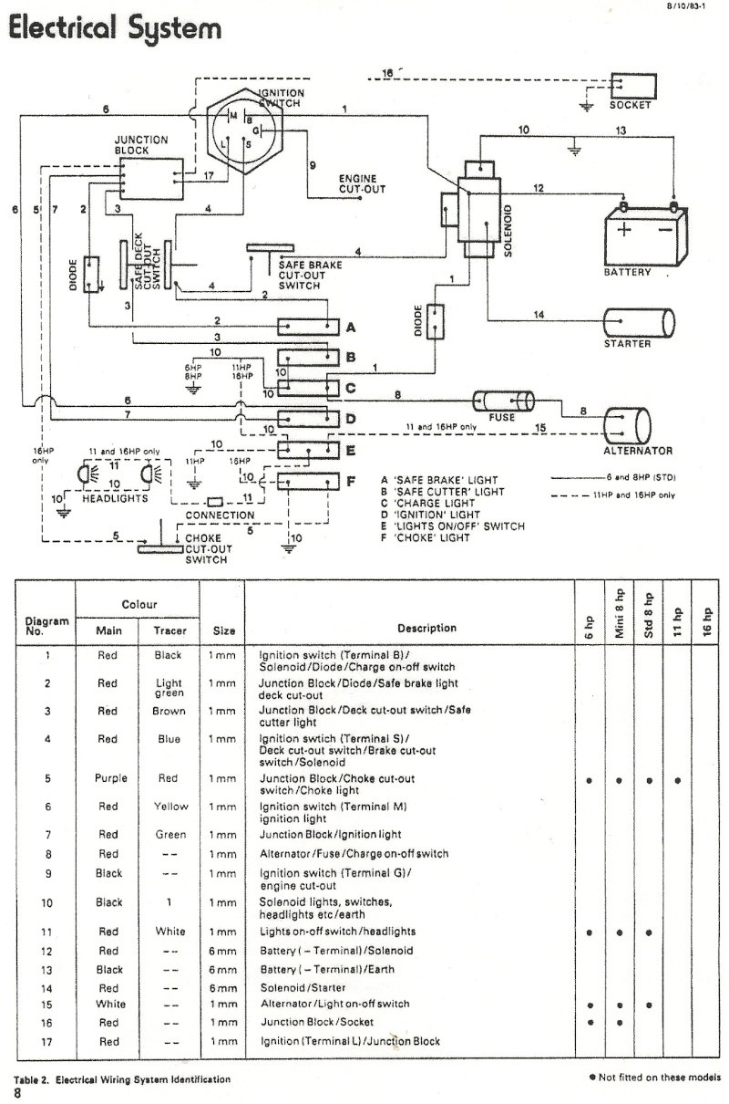 34 Lawn Tractor Ignition Switch Wiring Diagram