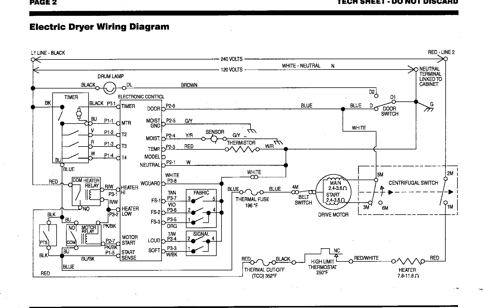 110 Wiring Colors Diagram