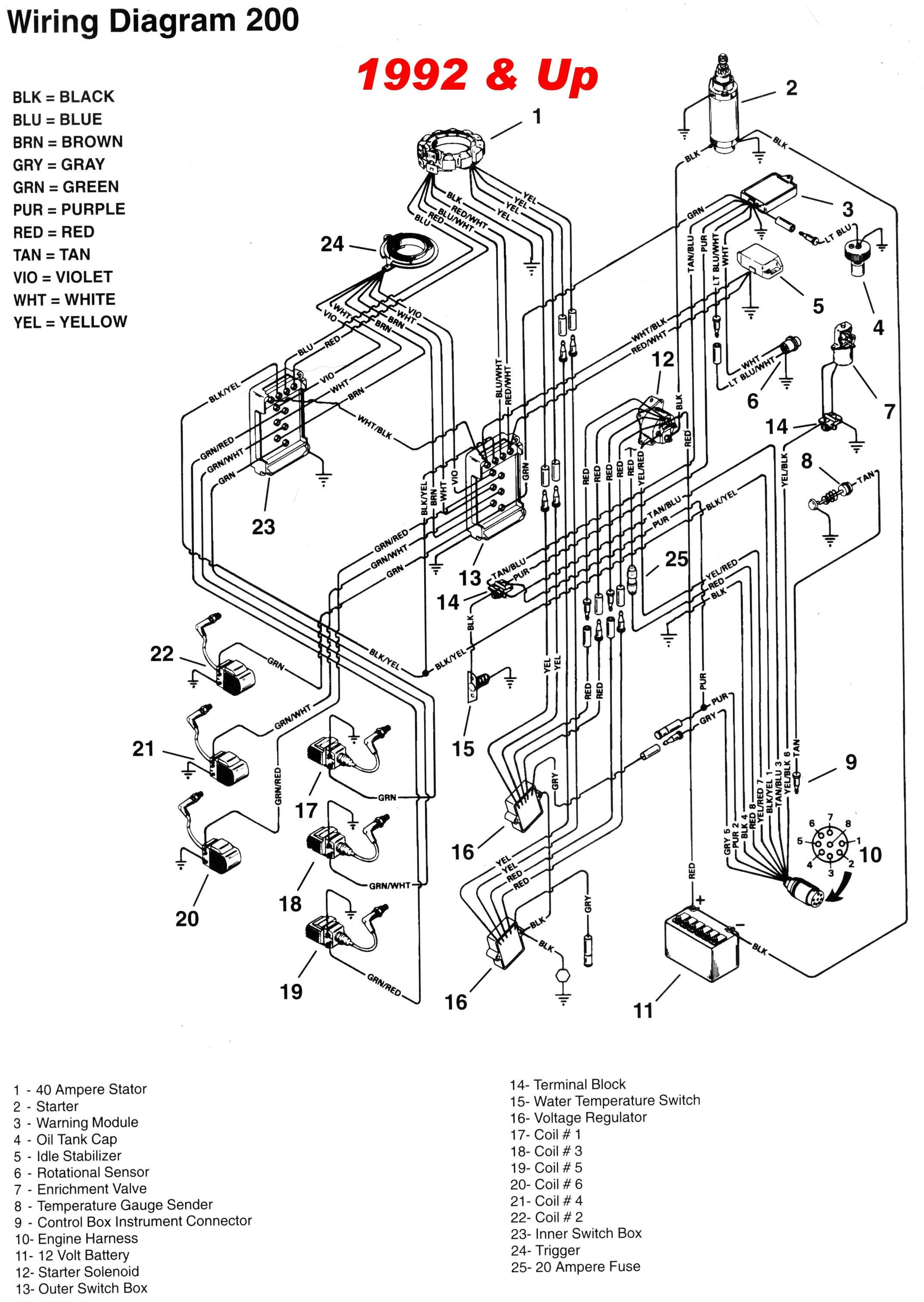 Abs Wiring Diagram Mercury 2008