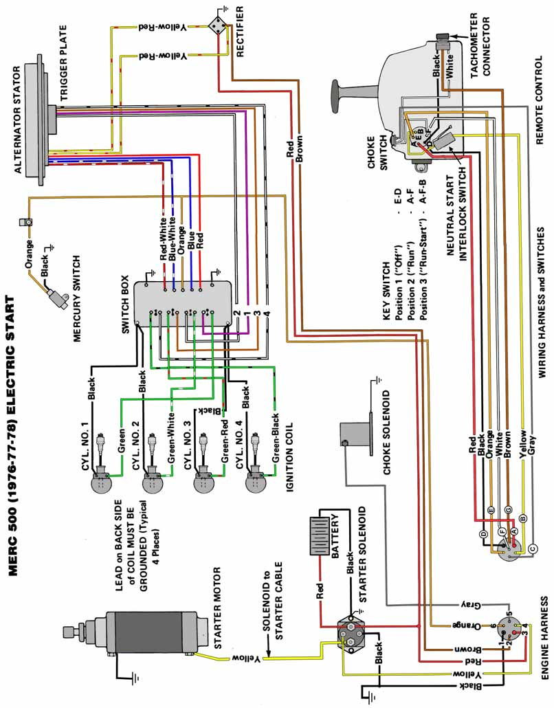 Wiring Diagram For Mercury Outboard Motor Sample