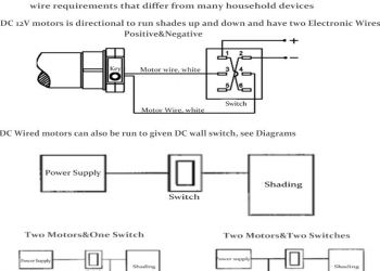 Wiring Diagram for Motorized Blinds - Amazon Rollerhouse Electric Roller Blind Shades with 16mm Tubular Motor Kit Hard Wired Switching for 12v Dc Motors Suit for 1 1 Inch Roller Tube 15m