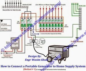 Wiring Diagram for Portable Generator to House - How to Connect Portable Generator to Home Supply System Three Methods Connect Portable Generator to House Power Supply with Change Over System Do It You 7k
