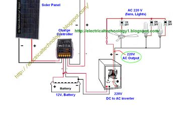 Wiring Diagram for solar Panel to Battery - How to Wire solar Panel to 220v Inverter 12v Battery 12v Dc Load 220v Fan… 4l