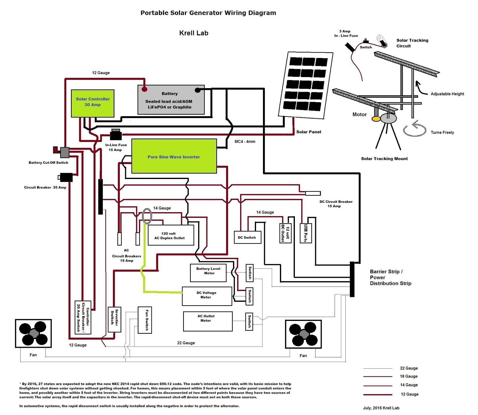 wiring diagram for solar panel to battery collection. Black Bedroom Furniture Sets. Home Design Ideas