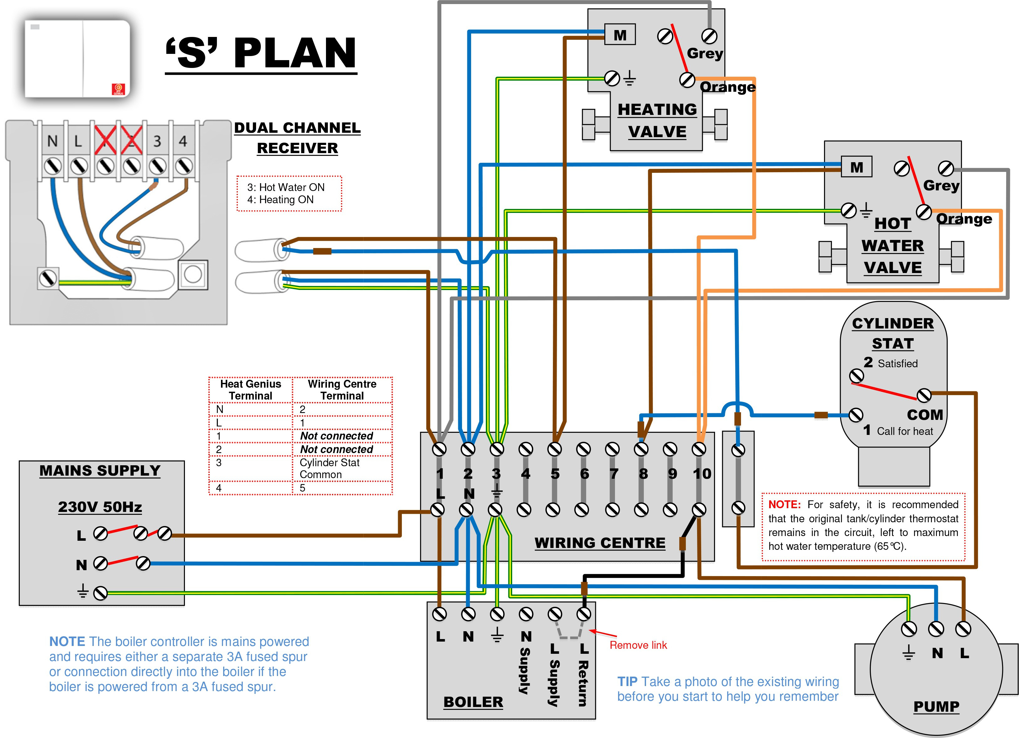 Wiring Diagram For The Nest Thermostat Collection