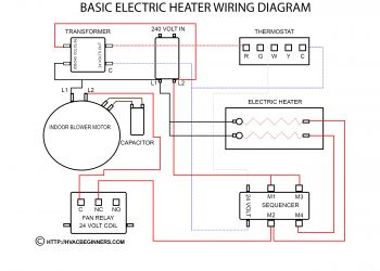 Wiring Diagram for thermostat to Furnace - Gas Furnace thermostat Wiring Diagram Rheem thermostat Wiring Diagram Inspirational Gas Furnace Wiring Diagram Excellent 11a