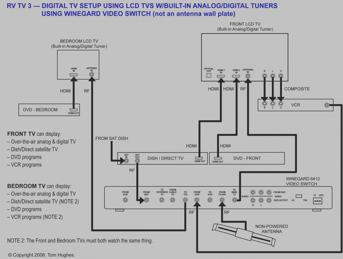 Stupendous Dishhd Wiring Diagram Wiring Diagram Tutorial Wiring Cloud Hisonuggs Outletorg