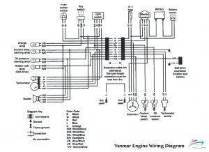 Yale Battery Charger Wiring Diagram - Yale Battery Charger Wiring Diagram Fresh Fuel Gauge Wiring Diagram Vw Vdo with Simple Diagrams Wema 4e