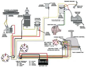 Yamaha Key Switch Wiring Diagram - Boat Wiring Diagram Pdf Unique for Key Switch On Ignition Wiri Rh Sbrowne Me Wiring A Key Switch On A Yamaha Golf Cart Wiring Up A Key Switch 2h