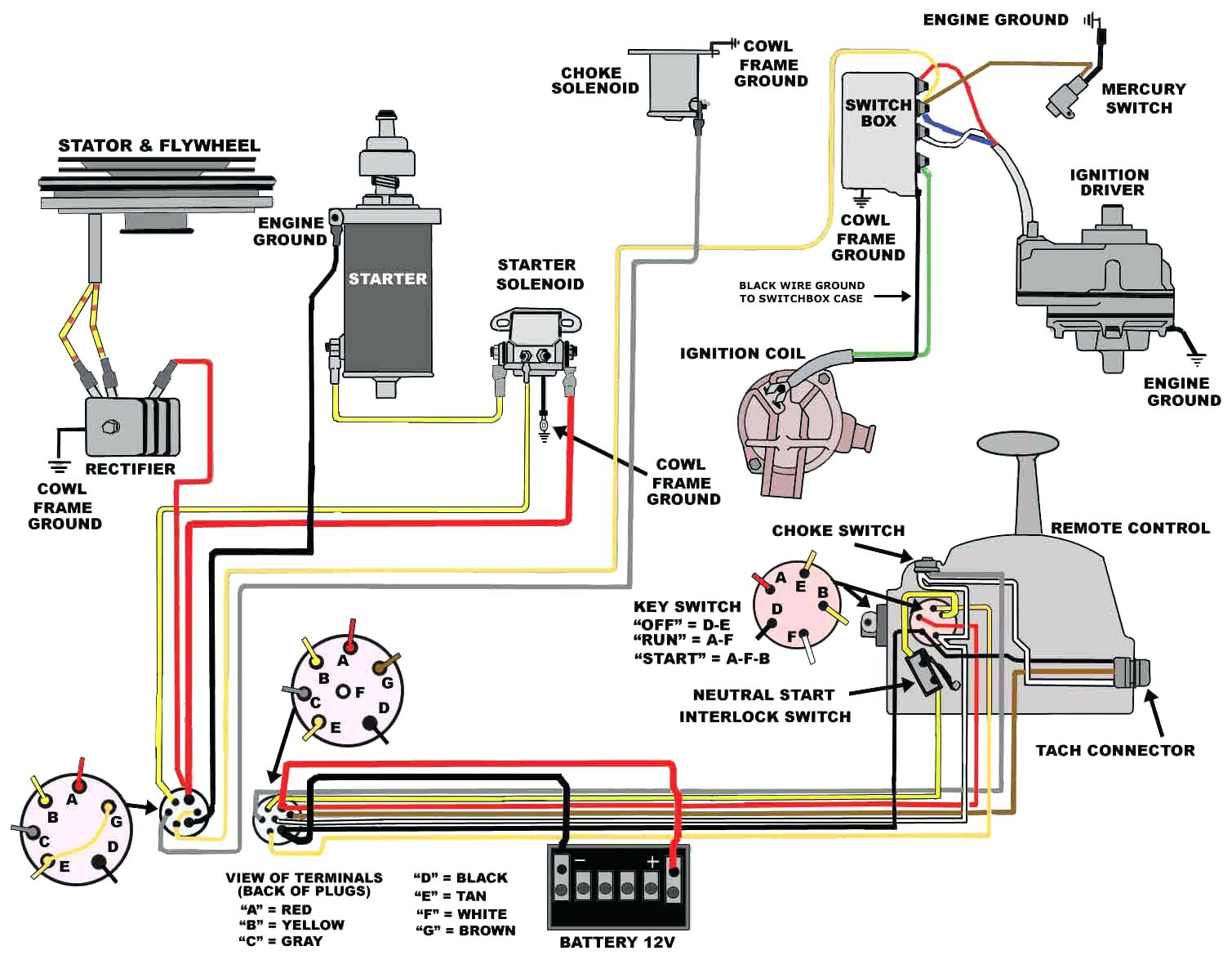 yamaha key switch wiring diagram Download-boat wiring diagram pdf unique for key switch on ignition wiri rh sbrowne me wiring a key switch on a yamaha golf cart wiring up a key switch 9-s