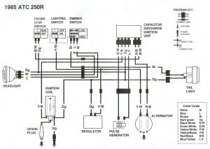 Yamaha Key Switch Wiring Diagram - Wiring Diagram for Yamaha Timberwolf 250 Fresh Ez Wiring Diagram Unique Raven Meters Wiring Diagram Wiring 9c