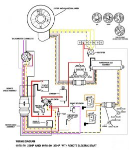 Yamaha Outboard Wiring Diagram - Mercury 50 Hp Outboard Motor On 90 Hp Yamaha Outboard Ignition Rh theiquest Co 8h