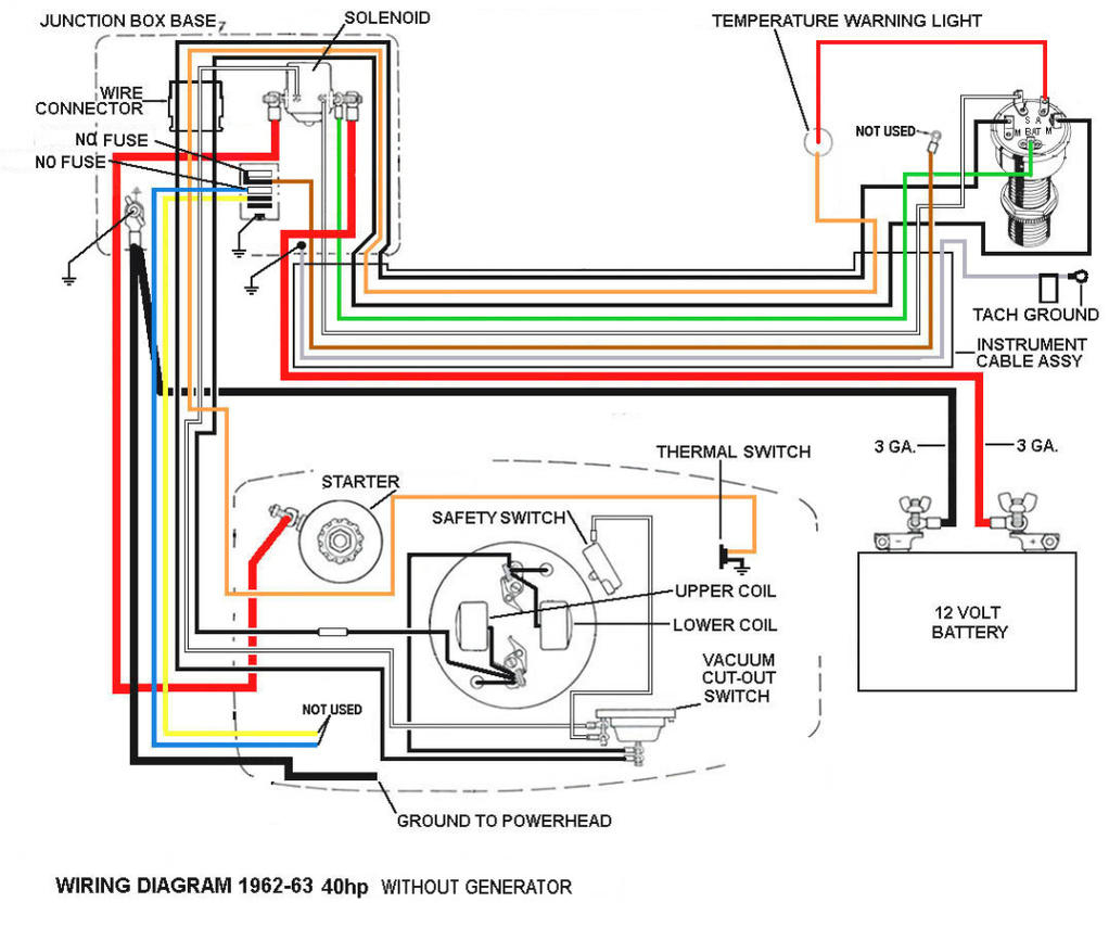 diagram] 8 hp yamaha outboard charging wire diagram full version hd quality wire  diagram - maxschematics36.mykidz.it  mykidz.it