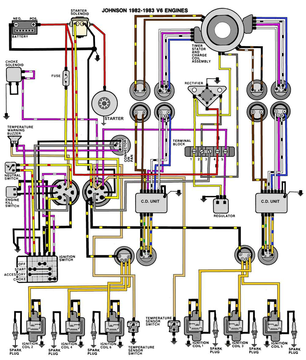 Yamaha Outboard Wiring Diagram Sample