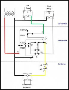 York Condensing Unit Wiring Diagram - York Hvac Wiring Schematics Diagrams and Air Conditioner Diagram Package Unit 5 13l