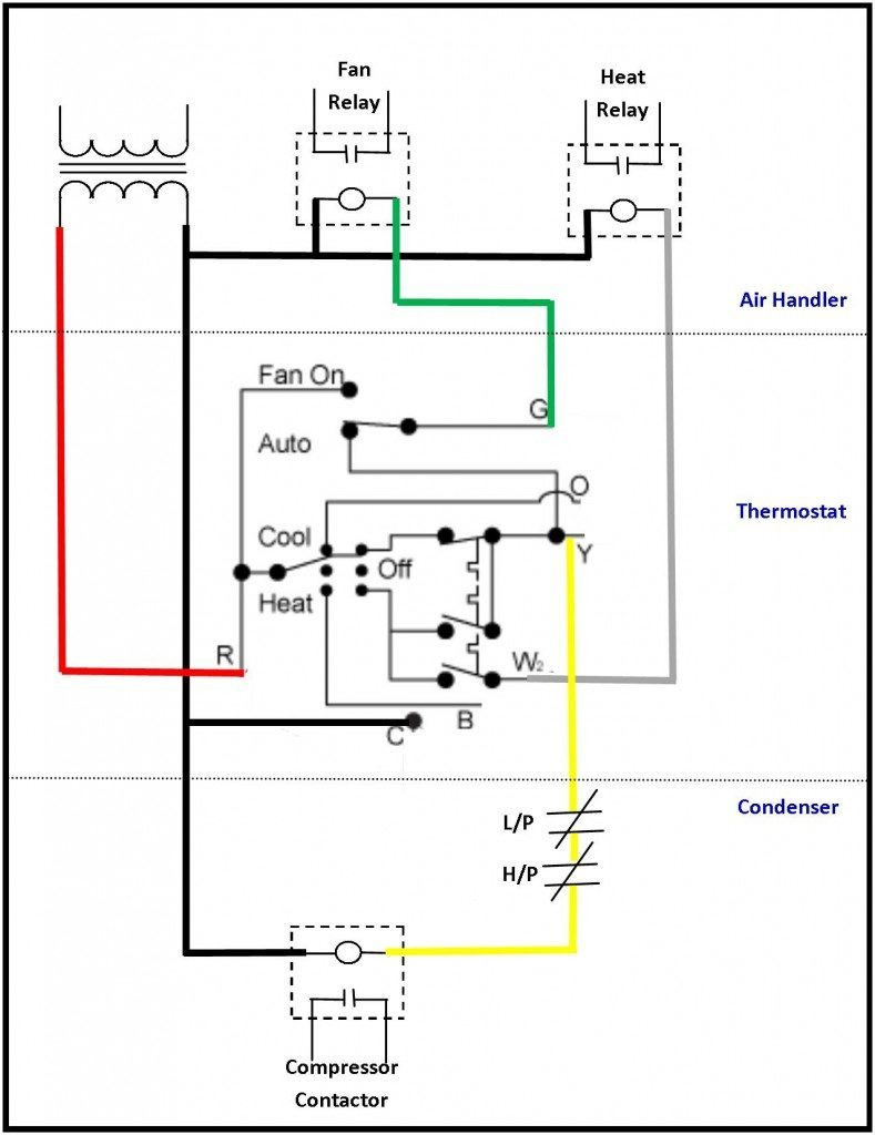 DIAGRAM] Hvac Condenser Wiring Diagram FULL Version HD Quality Wiring  Diagram - ALLKERALAJOBVACANCY.TOUSLESMEMES.FRallkeralajobvacancy.touslesmemes.fr